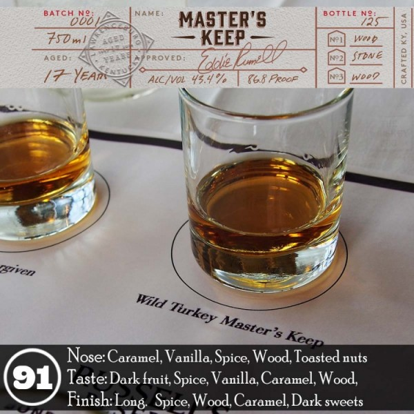 Wild Turkey Master's Keep Review