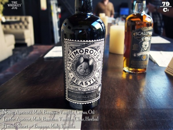 Timorous Beastie Whisky Review