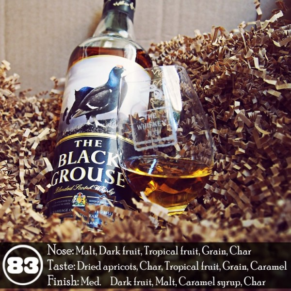 The Black grouse Review