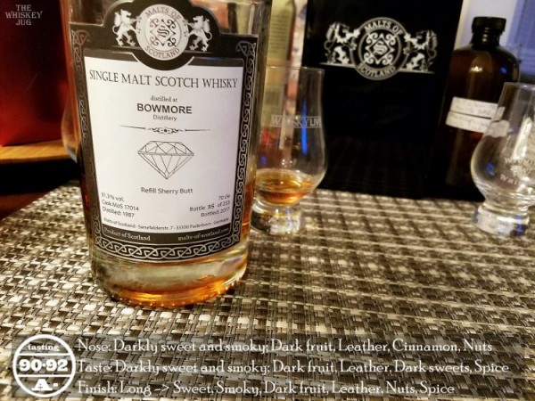 1987 Malts Of Scotland Bowmore 30 Years Review