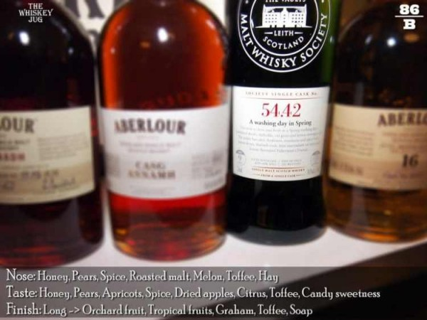 SMWS 54-42 A washing day in Spring Review