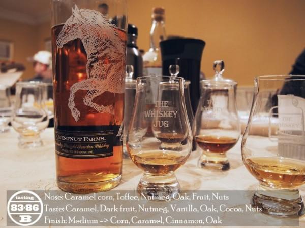Chestnut Farms Bourbon Review