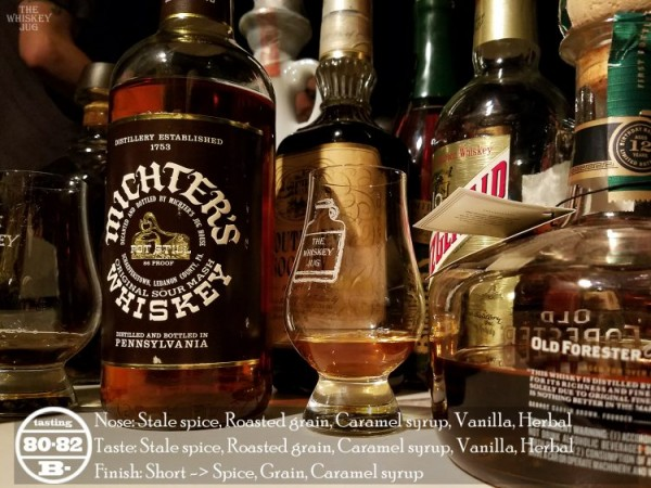 Michter's Whiskey Review