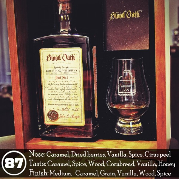 Blood Oath Pact No1 Review