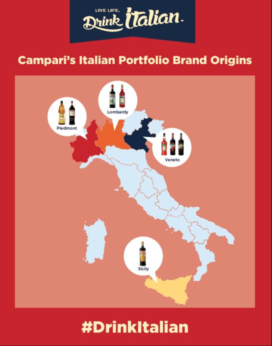 Campari Portfolio Brands