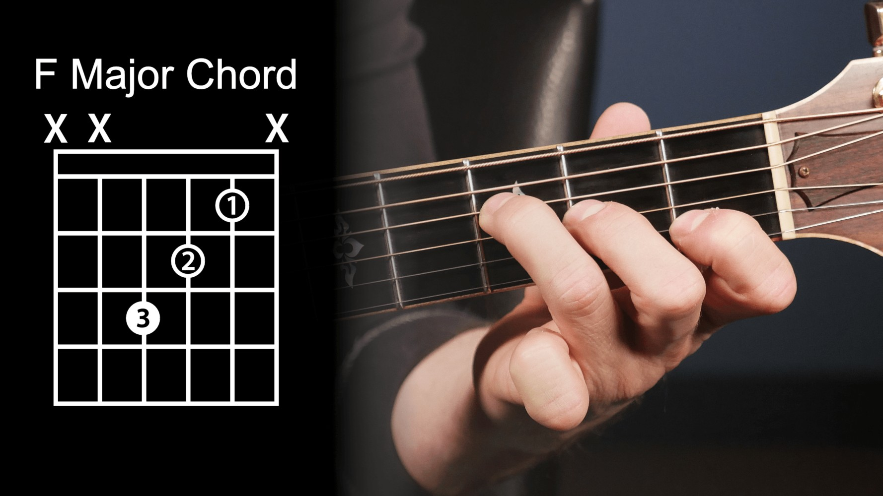 8 Beginner Guitar Chords To Learn And Play For Your Kids Today Com