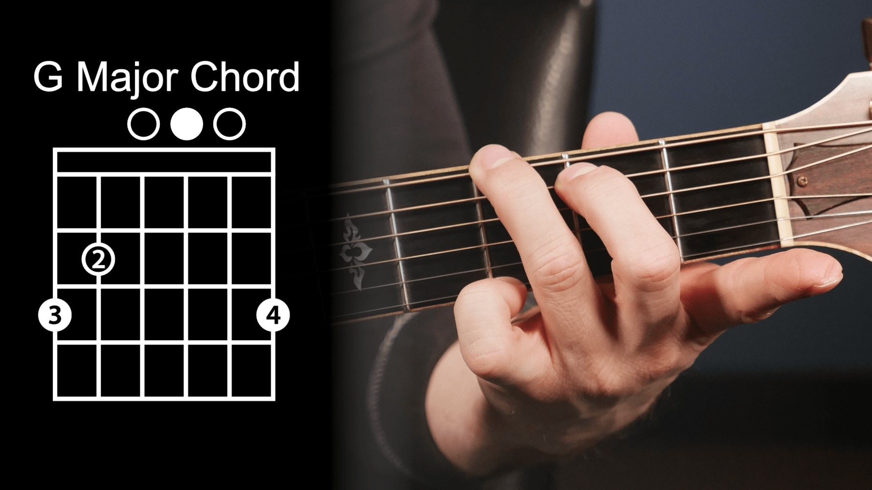 8 Beginner Guitar Chords To Learn And Play For Your Kids Today